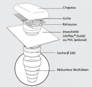 Chapeau ventilation terminal ubiflu2