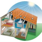 système-puit-lumiere-solarspot-toiture-online